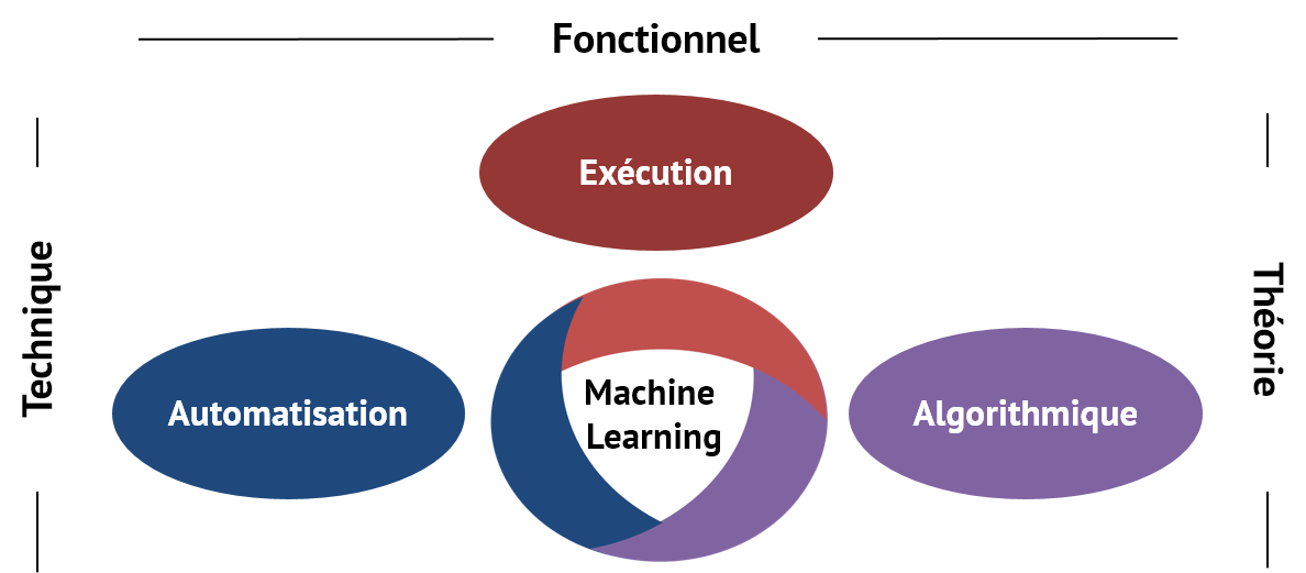 machine_learning_principes