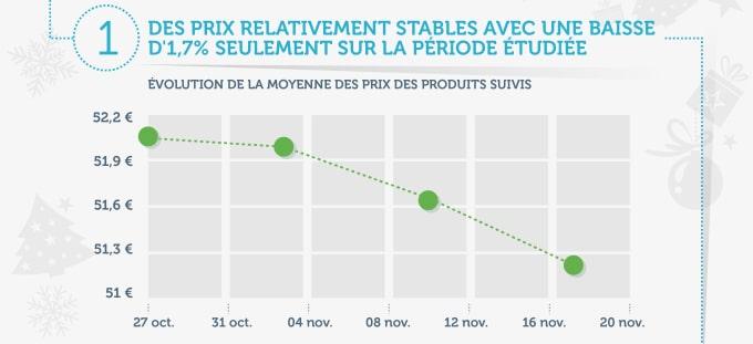 priceassistance-chart-1
