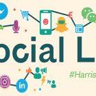 [Etude] Les dernières tendances sur les réseaux sociaux